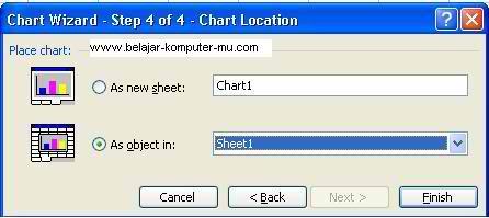 menentukan grafik dalam bentuk sheet atau object