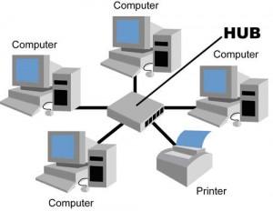 Artikel Pengenalan Jaringan Local Komputer (LAN) local Area Network